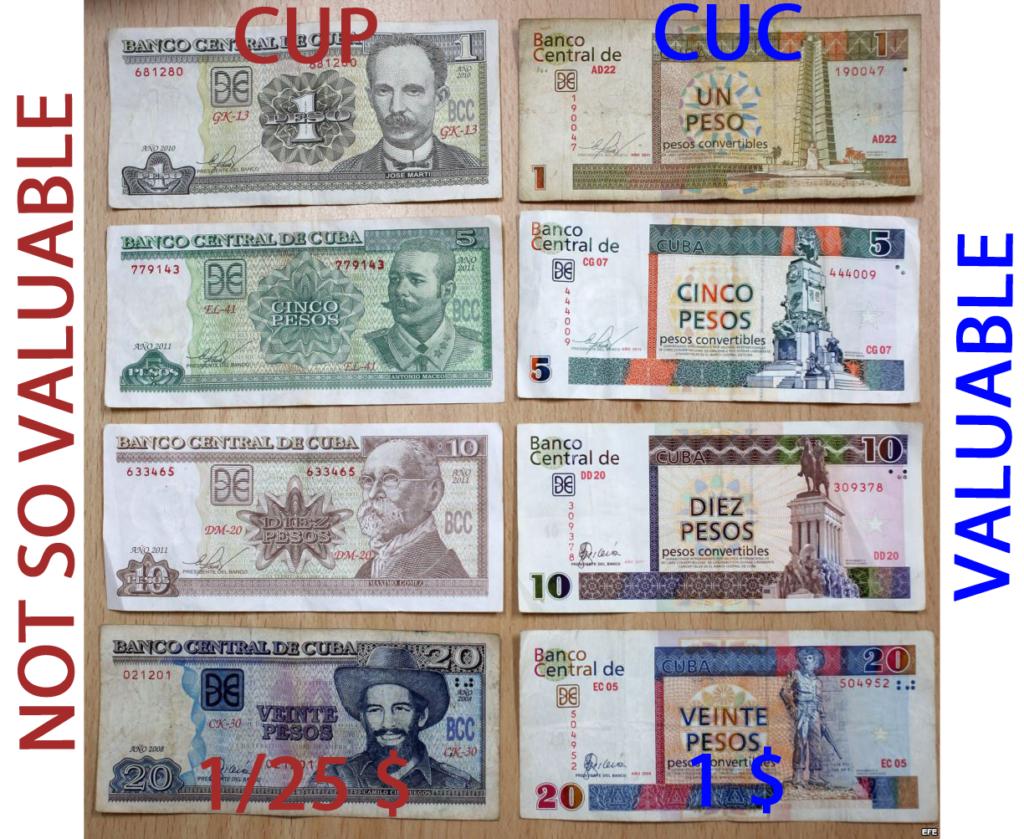 Waluty na Kubie - CUP i CUC